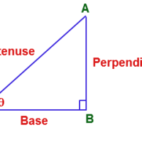 Day 40/67 of GED in Five Months, cheerful facts about the square of the hypotenuse, and, standing like an Adult